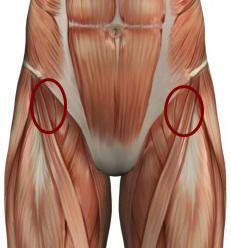 dolor de ingle y pierna en hombres